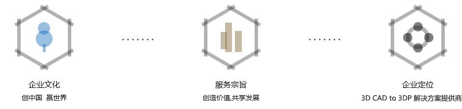 华融普瑞企业定位